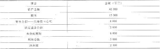 A和B注册会计师确定甲公司2011年度财务报表层次的重要性水平为300万元。经审计,A和B注册会计师发现甲公司存在以下事项: (1)甲公司应收戊公司货款的账面价值为1 400万元(账面余额为2 000万元,相应的坏账准备为600万元),由于戊公司无法偿还货款,经双方协商后进行债务重组:戊公司以其1 000 万股普通股(公允价值为1 800万元,每股面值为1元)抵偿该项债务(不考虑相关税费),债务重组日为2011年8月1日。甲公司据此于2011年8月1日作如下会计处理:借记长期股权投资戊公司1 00