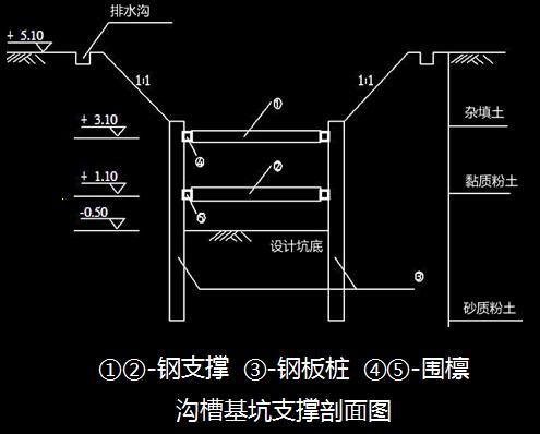 二级放大电路原理
